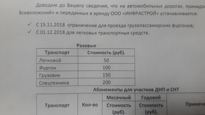 Платные дороги Всеволожского муниципального района